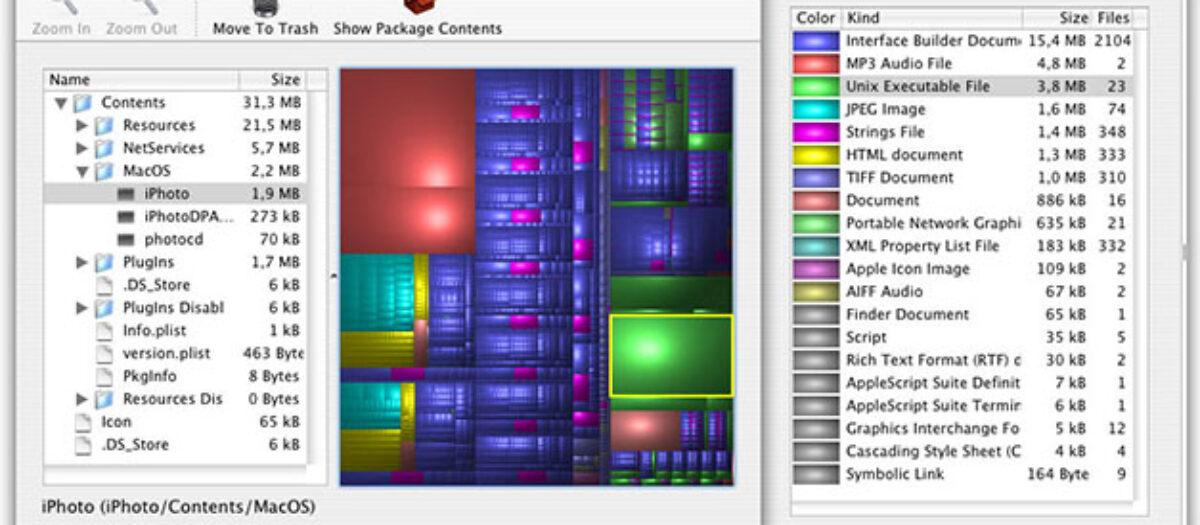 Como saber o tamanho dos arquivos e onde estão no mac