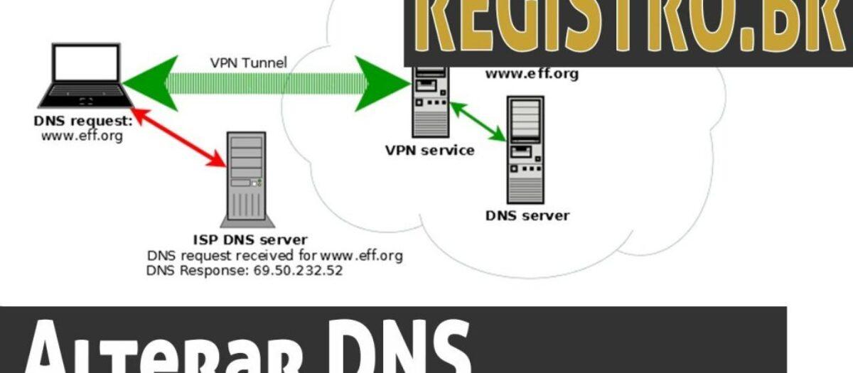 Como alterar o DNS no Registro.br